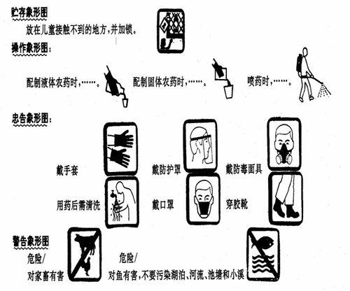 电路图各种符号含义